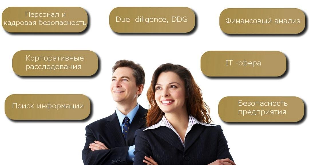 Детективные услуги для предприятий